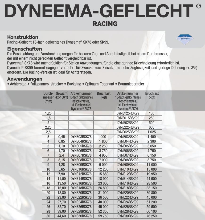 Dyneema Racing Leine